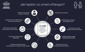 e-paragon-korzysci-1024x706
